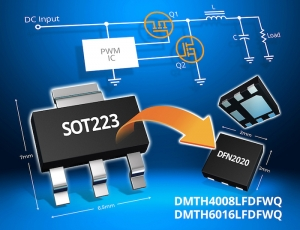 Diodes Incorporated announced the introduction of the 40V-rated DMTH4008LFDFWQ and 60V-rated DMTH6016LFDFWQ automotive-compliant MOSFETs