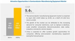 Semiconductor Manufacturing Equipment Market Worth $103.5 Billion by 2025, Reports MarketsandMarkets
