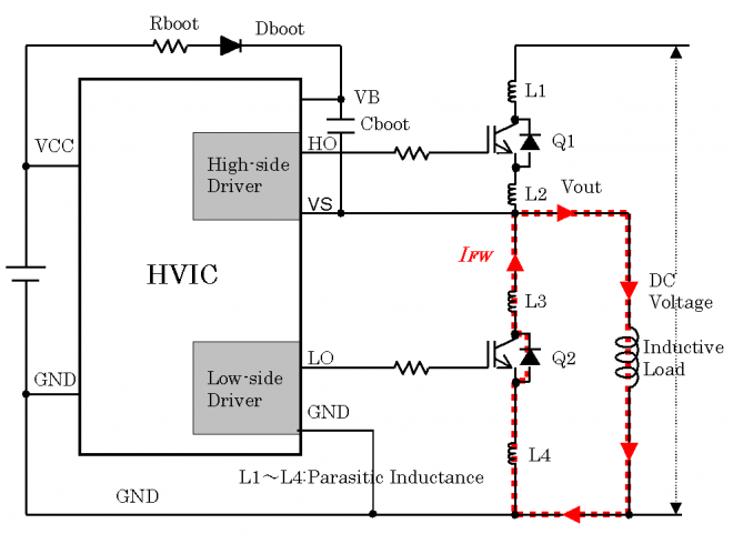 driving and protecting 1200v-class igbts with hvics
