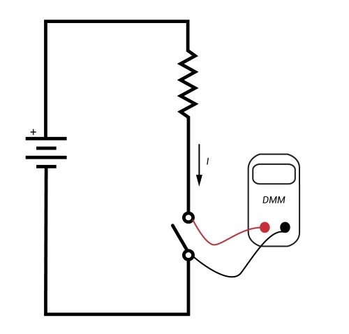 This circuit uses a switch to establish a current path during normal operation and break the current path when an ammeter or DMM must be inserted.