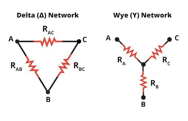 Delta and wye networks