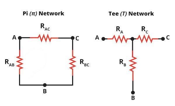 Pi and T networks