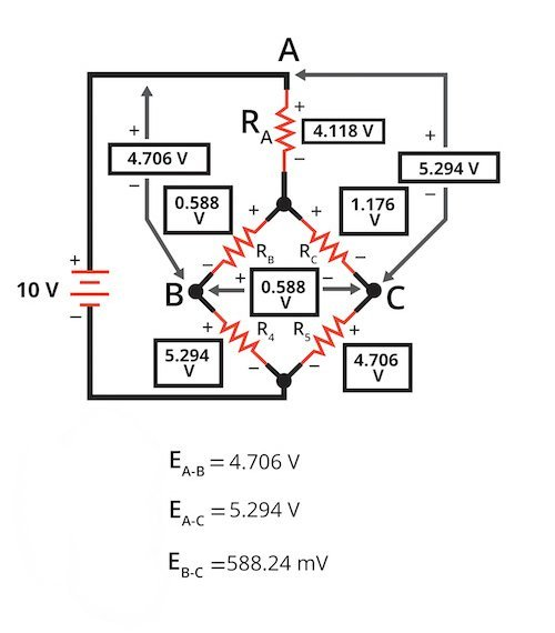Calculated voltages