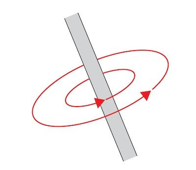 current-carrying wire generates a circular magnetic field