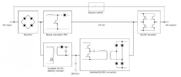 Block diagram of a UPS system with various DC/DC building blocks
