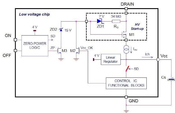 Principle schematic of the zero-power function of VIPer0P
