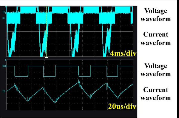 Enlarged view of inverter output waveforms