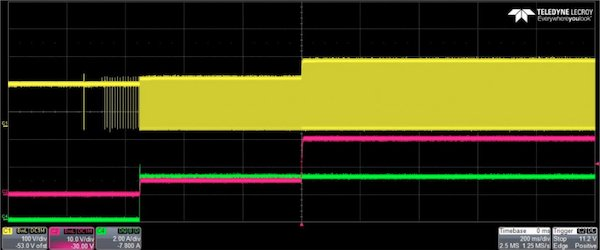 65W USB-PD startup waveforms at 115 VAC with a 20 V-capable PD sink. Yellow: switch node voltage; Red: output voltage; Green: output current. Converter first outputs 5 V and then increases to 20 V after high power setting has been negotiated.