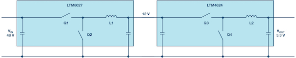 Voltage conversion from 48 V down to 3.3 V in two steps, including a 12 V intermediate voltage