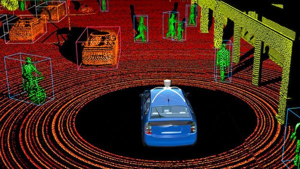 LiDAR sensors using GaN FETs create a fast and accurate digital point cloud that is used by autonomous cars to identify surrounding structures and obstacles
