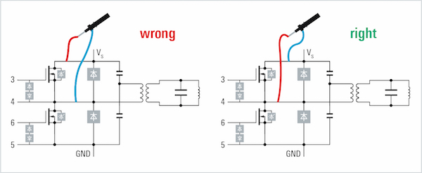 For measurements with isolated input channels, the signal conductor should always be connected to the appropriate measurement point.