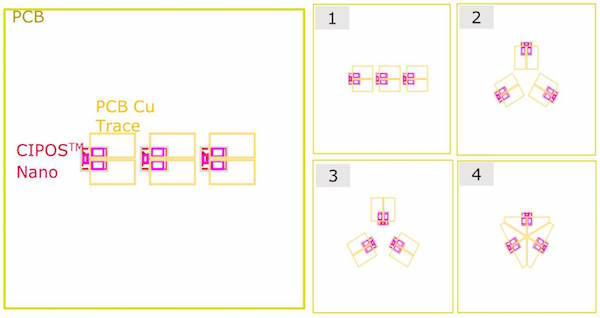 Four layout configurations