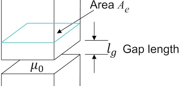 The simplest equation assumes all energy is stored in the gap