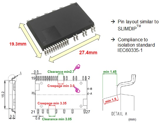 Package dimensions of the MISOPTM and the pin layout indicating the compliance to the IEC60335-1