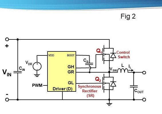 Buck converter schematic with synchronous rectifier