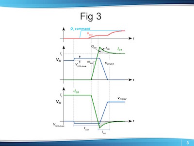 Idealized buck converter device Q1 turn-on waveforms, including reverse recovery of a Si MOSFET body diode