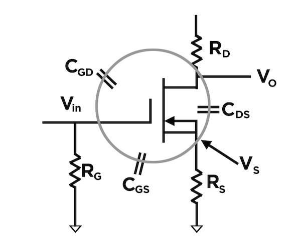 Example of the Miller Effect on a MOSFET