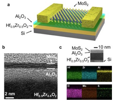 A new type of transistor device structure