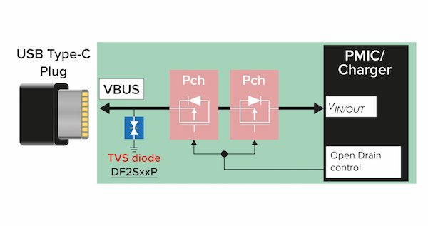 Simple dual-MOSFET power switch solution