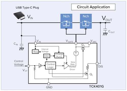 Highly efficient USB Type-C power solution using a controller and discrete MOSFETs