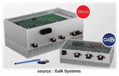 Silicon vs. GaN. GaN systems are smaller with lower system costs.