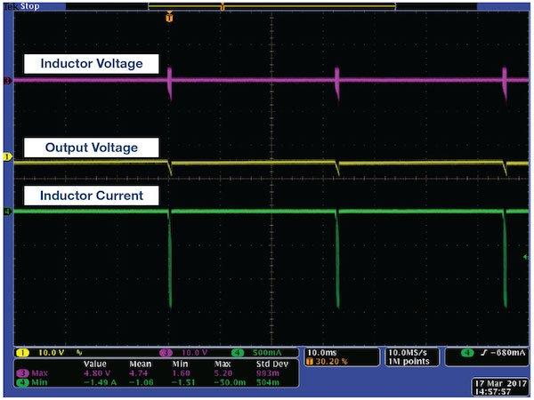 ADP5071 inverting regulator in hiccup mode