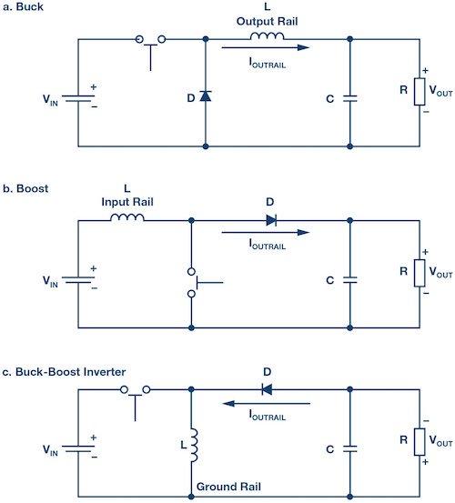 Basic switching topologies