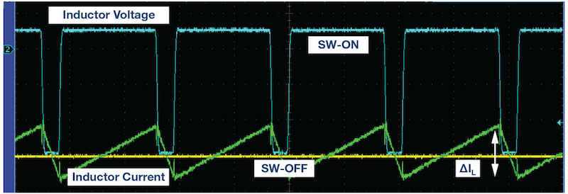 """Swing"""" of the inductor current."""