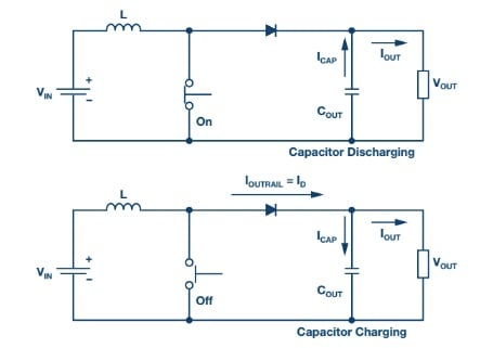 Boost DC-to-DC converter circuit.
