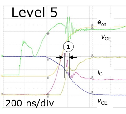 Example waveforms for turn-on at IC = 120 A (10% of nominal current) and DC-link voltage of VDC= 600 V