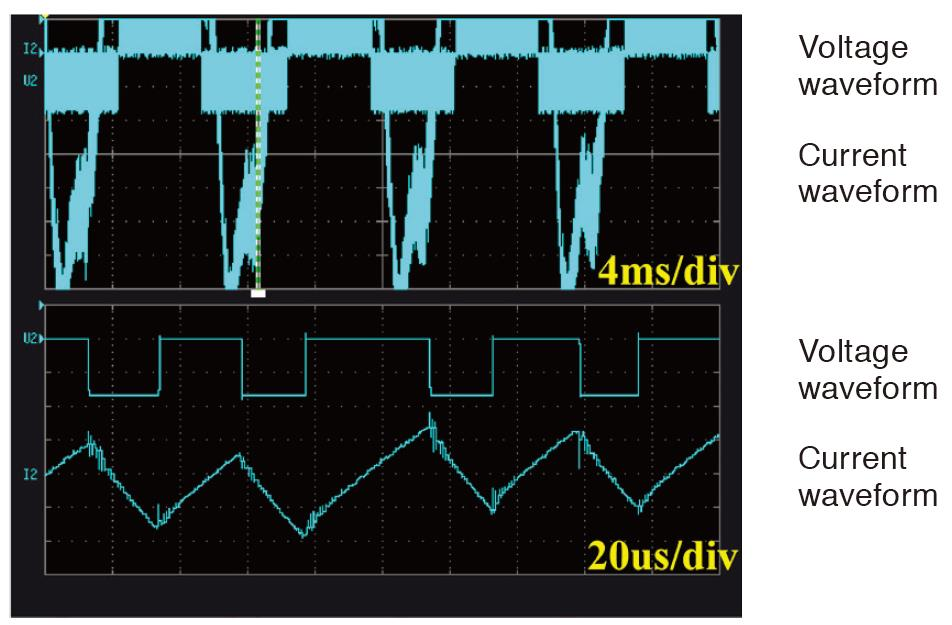 Enlarged view of inverter output waveforms.
