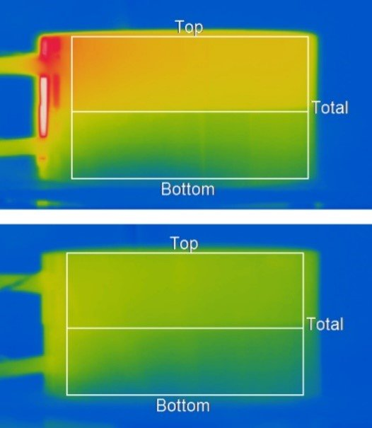 Temperature gradient of core sets with different adhesives