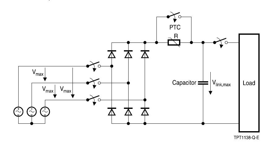 DC link circuit with charging current limitation by PTC thermistor.