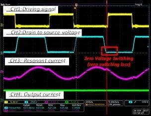 The key experimental waveforms of the proposed high-power-density GaN HEMT LLC converter when Vin=400V, Vout=19V, Io=5A Po=95W, Fs=623kHz (50% load).