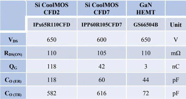 Table 1. QG and COSS Comparison.