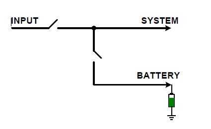 Separate System and Battery Control