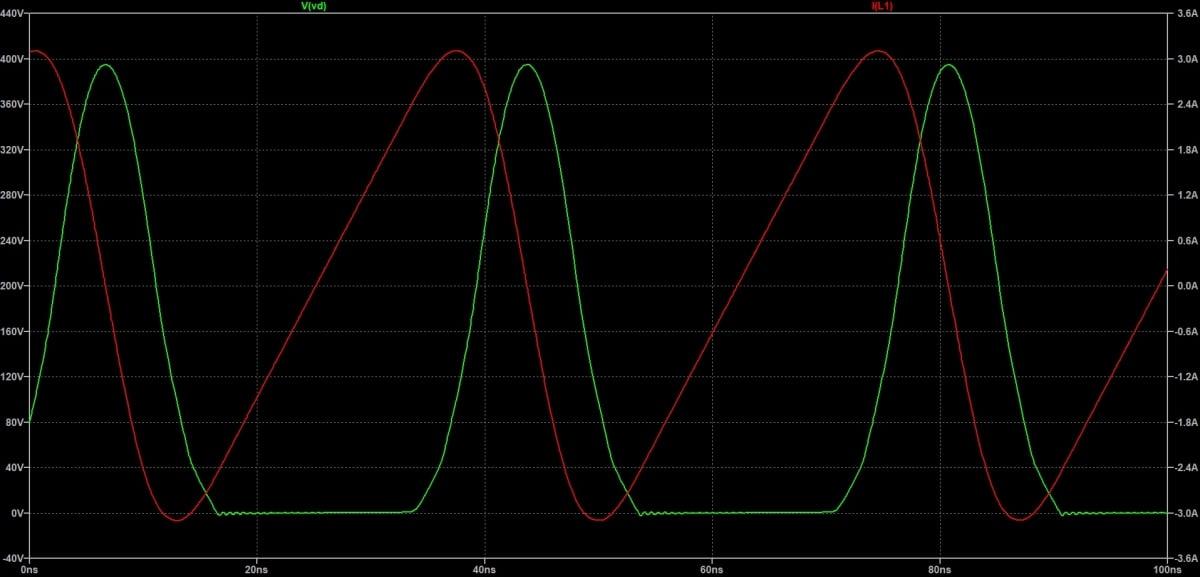 Simulated Drain Voltage