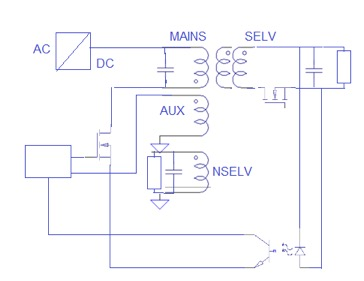 Block Diagram of a Flyback Power Supply