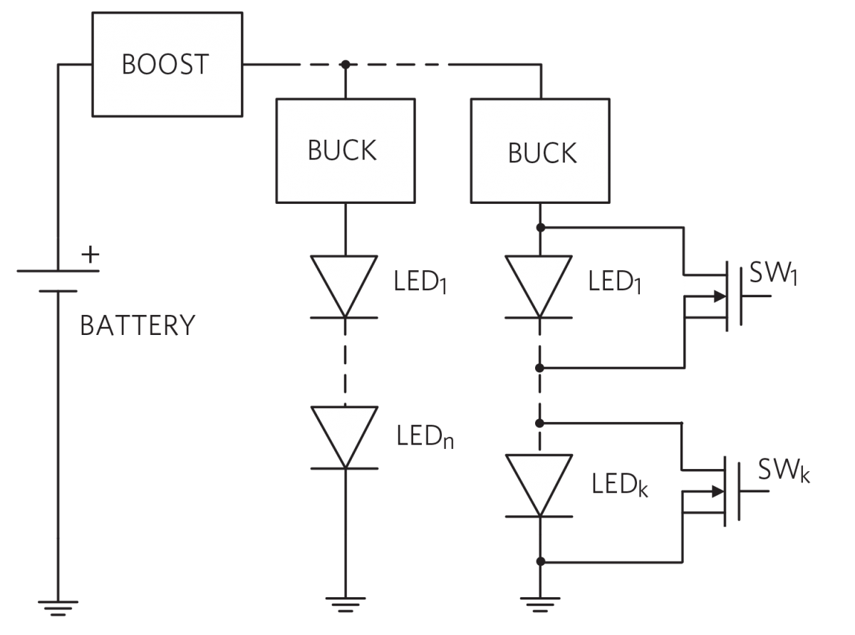 Advanced LED Lighting System