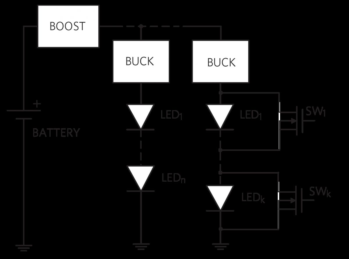 Advanced LED Lighting System