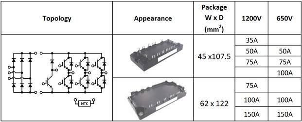 lineup of the NX7 CIB modules
