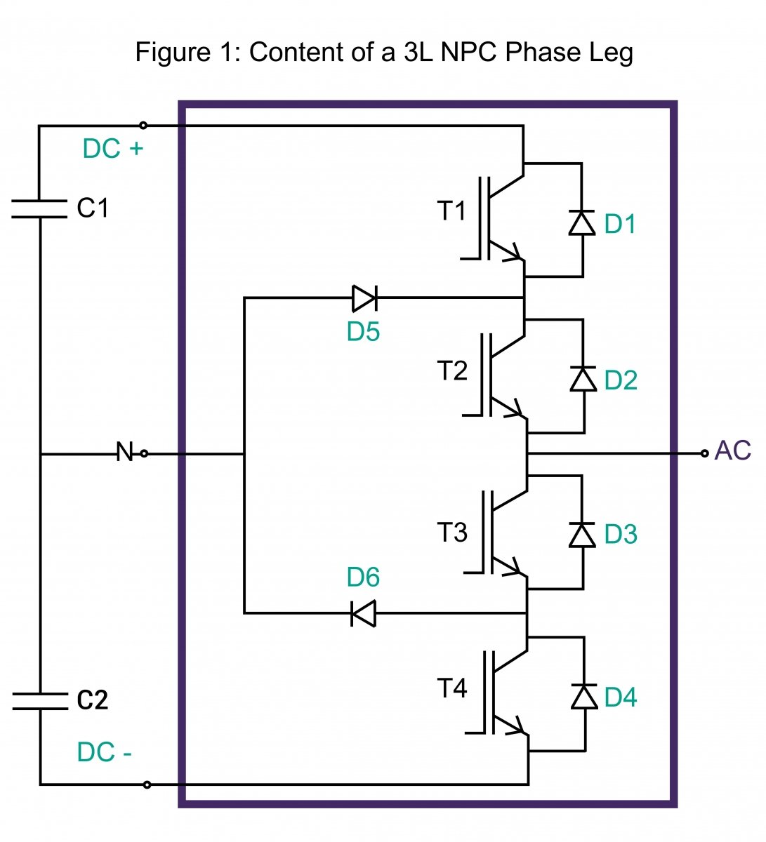 Content of a 3L NPC Phase Leg.