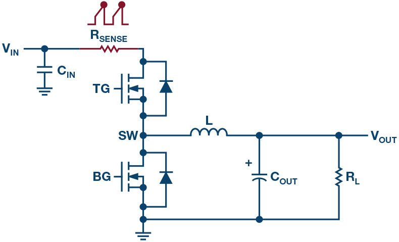 Figure 3: Buck converter with high-side RSENSE.