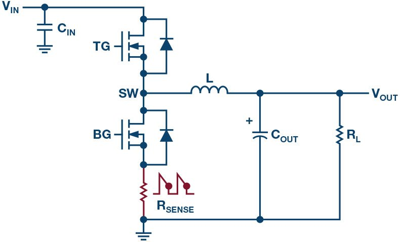 Figure 4: Buck converter with low-side RSENSE.