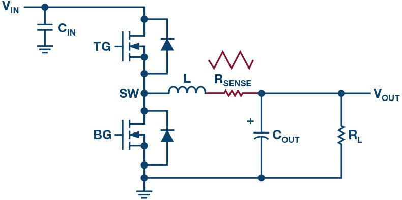 Figure 5: RSENSE in series with the inductor.
