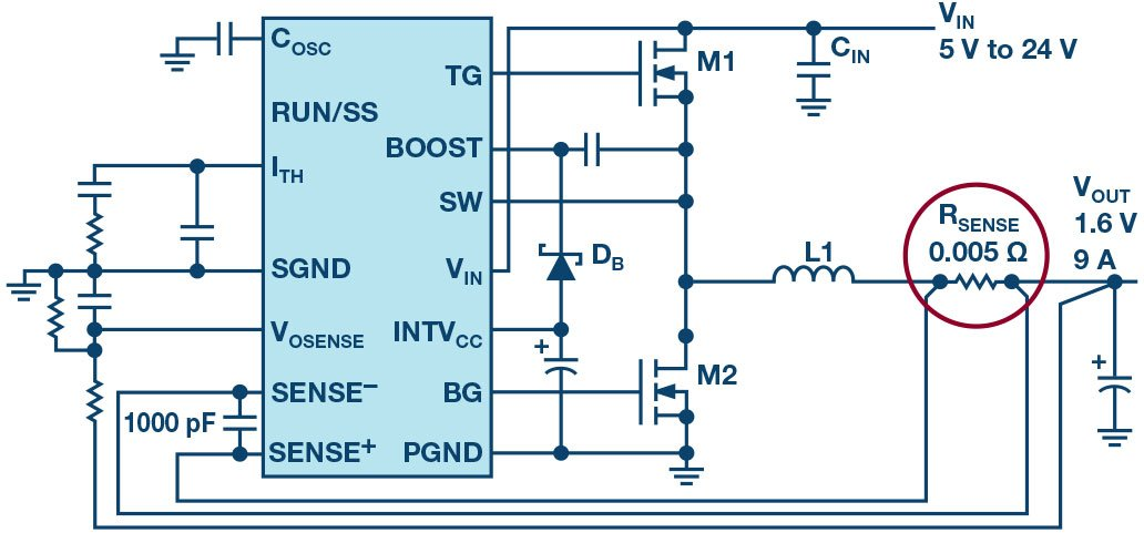 Figure 10: RSENSE current sensing.