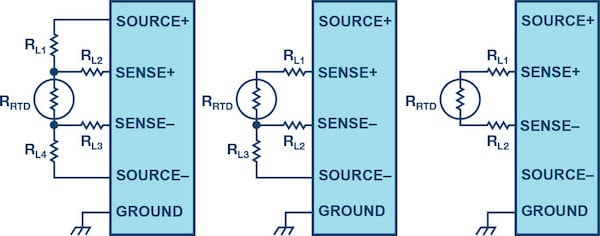 Figure 4: RTD interface for different wire sensors