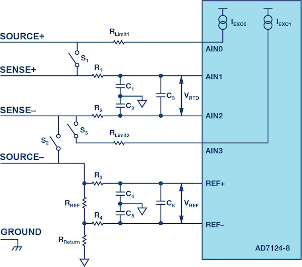 Figure 7: Adding current limiting resistors in front of ADC input pins