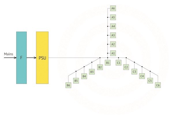 Figure 1: AESA centralized power supply system