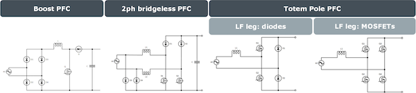 Figure 7: Topologies for single phase PFC
